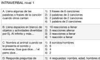 intraverbal nivel 1 ABLLS-r para autismo