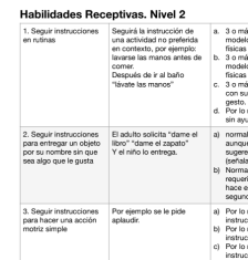 receptivo nivel 2